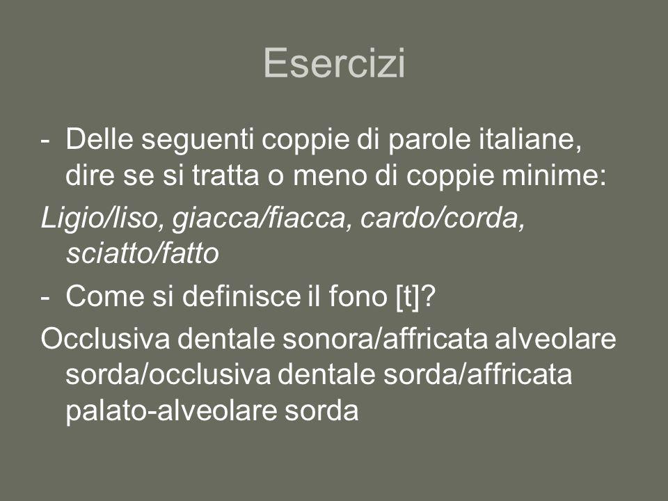 Esercizi Delle seguenti coppie di parole italiane, dire se si tratta o meno di coppie minime: Ligio/liso, giacca/fiacca, cardo/corda, sciatto/fatto.