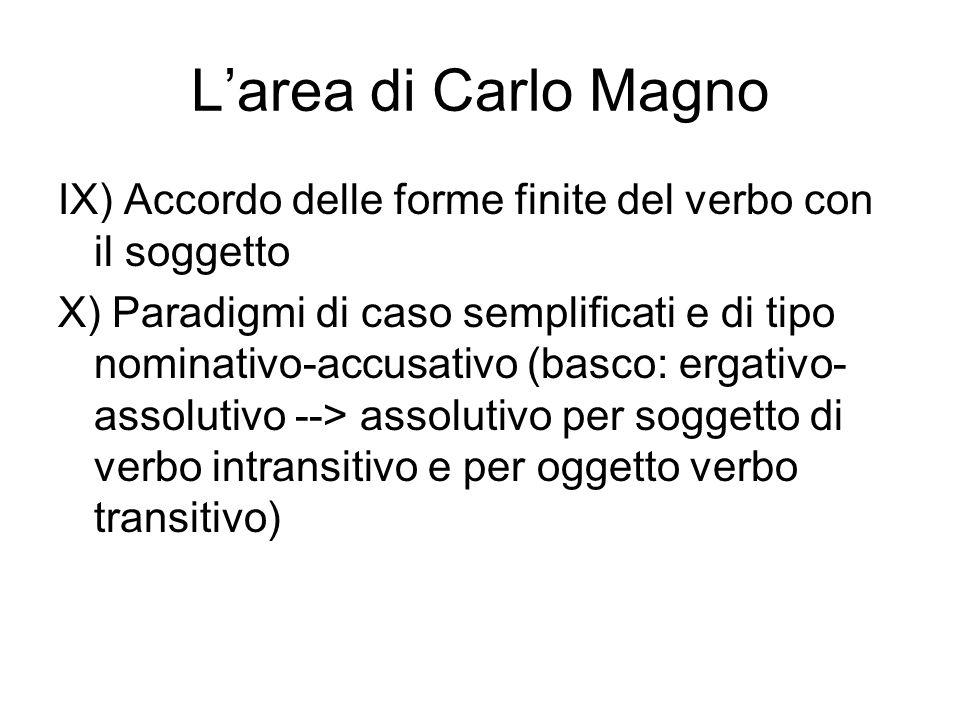 L'area di Carlo Magno IX) Accordo delle forme finite del verbo con il soggetto.