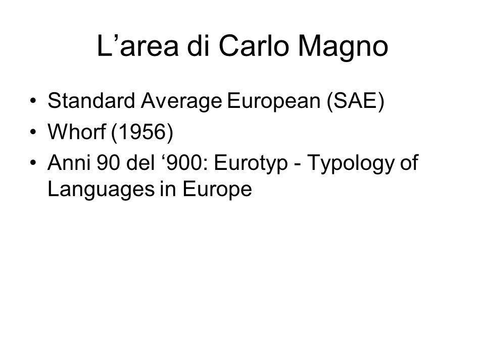 L'area di Carlo Magno Standard Average European (SAE) Whorf (1956)