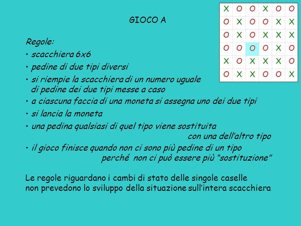 GIOCO A Regole: scacchiera 6x6. pedine di due tipi diversi. si riempie la scacchiera di un numero uguale.