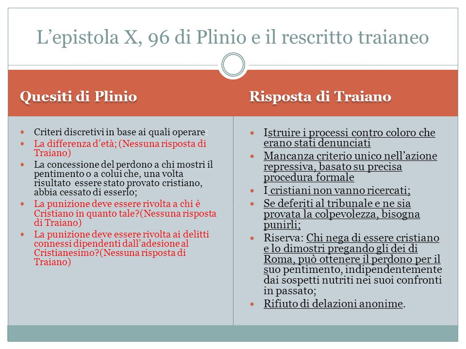 L'epistola X, 96 di Plinio e il rescritto traianeo
