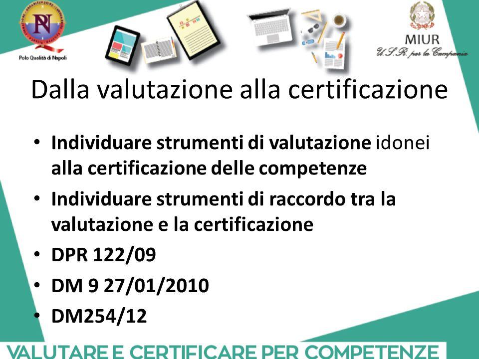 Dalla valutazione alla certificazione