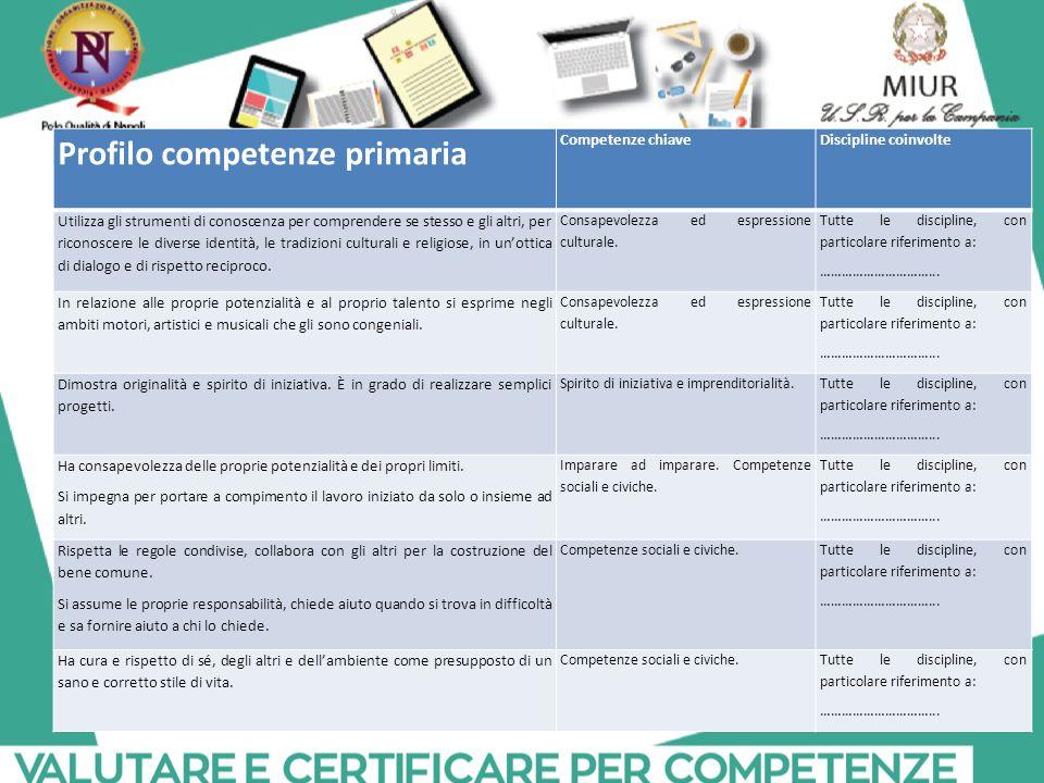 Profilo competenze primaria