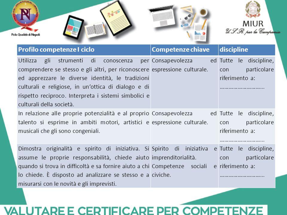 Profilo competenze I ciclo Competenze chiave discipline