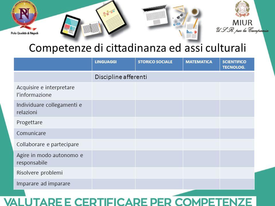 Competenze di cittadinanza ed assi culturali