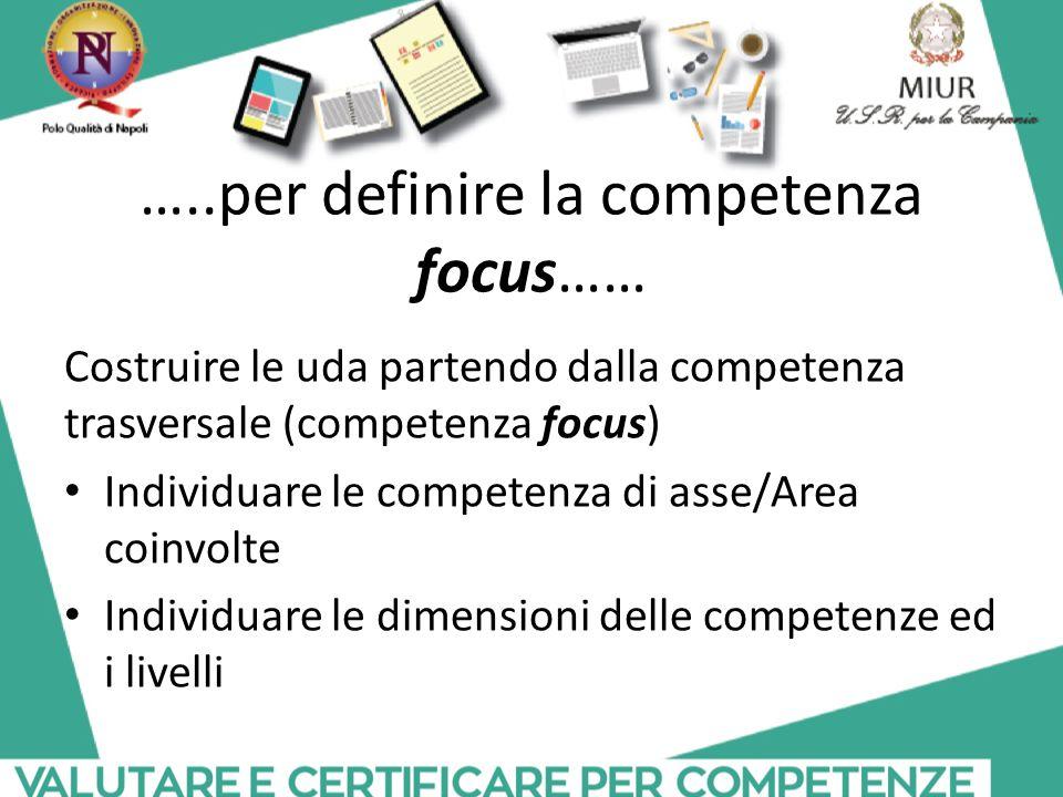 …..per definire la competenza focus……