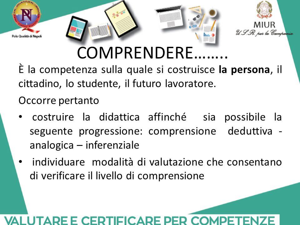 COMPRENDERE…….. È la competenza sulla quale si costruisce la persona, il cittadino, lo studente, il futuro lavoratore.