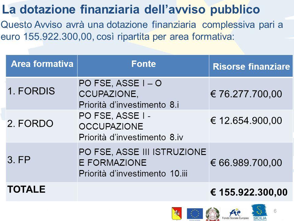 La dotazione finanziaria dell'avviso pubblico