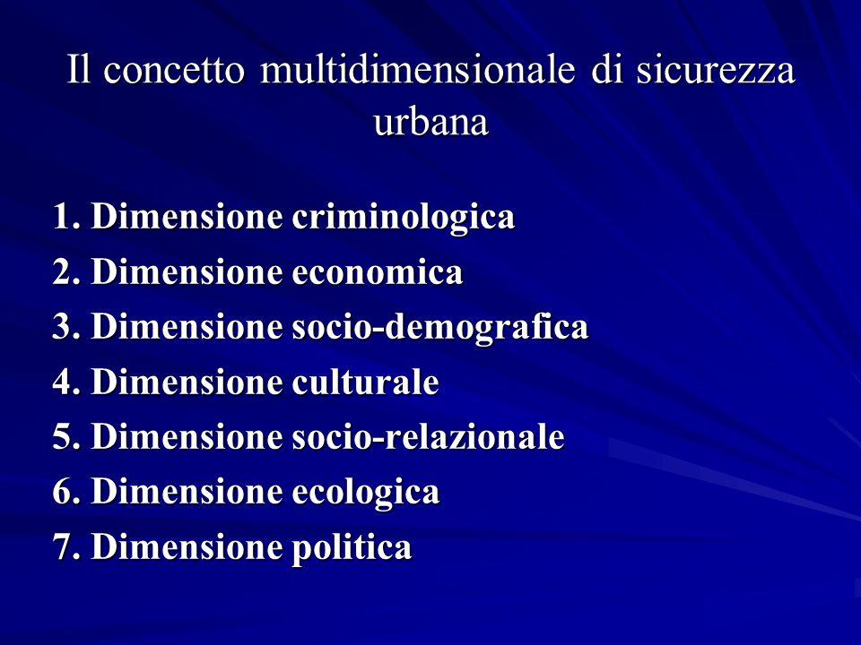 Il concetto multidimensionale di sicurezza urbana