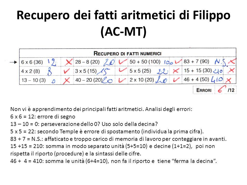 Recupero dei fatti aritmetici di Filippo (AC-MT)