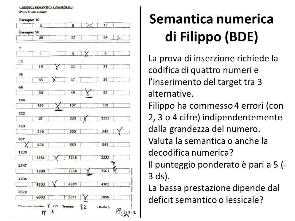 Semantica numerica di Filippo (BDE)