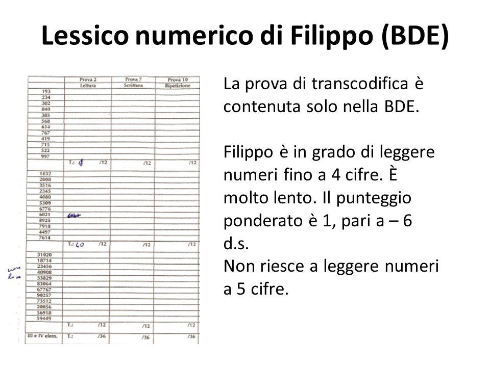 Lessico numerico di Filippo (BDE)