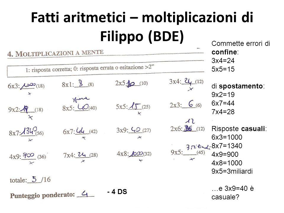 Fatti aritmetici – moltiplicazioni di Filippo (BDE)