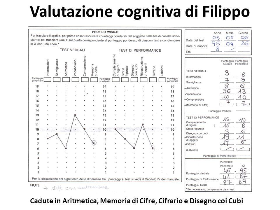 Valutazione cognitiva di Filippo