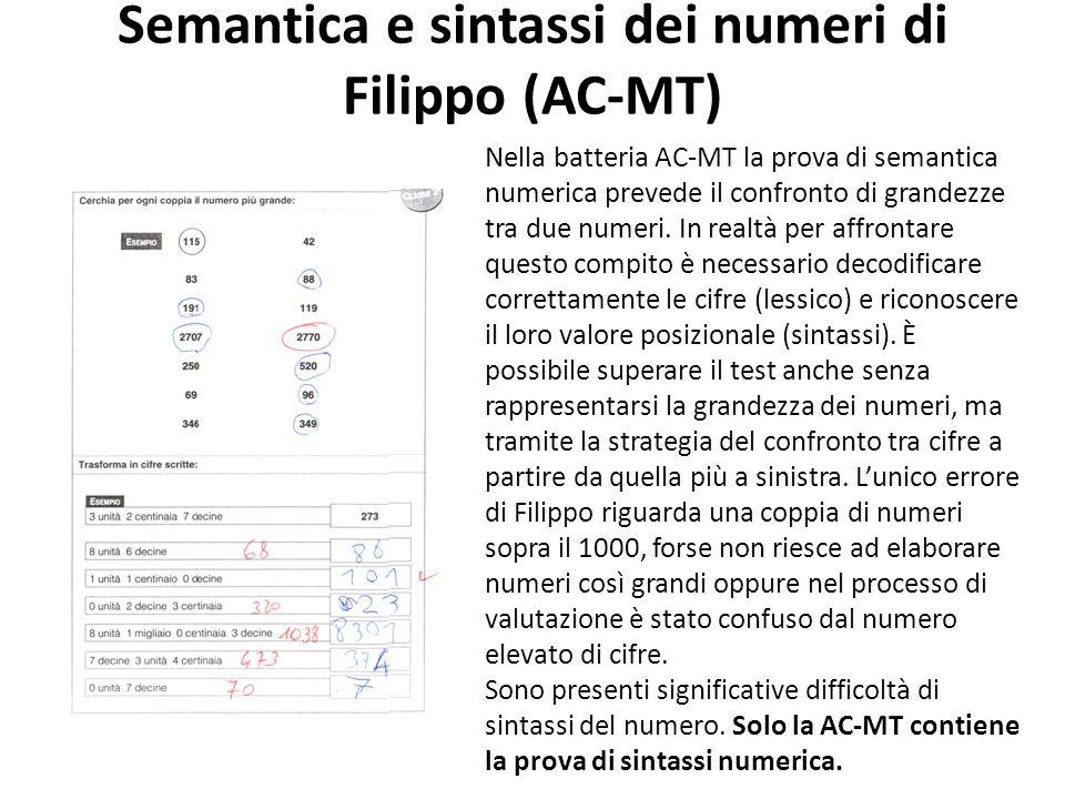 Semantica e sintassi dei numeri di Filippo (AC-MT)