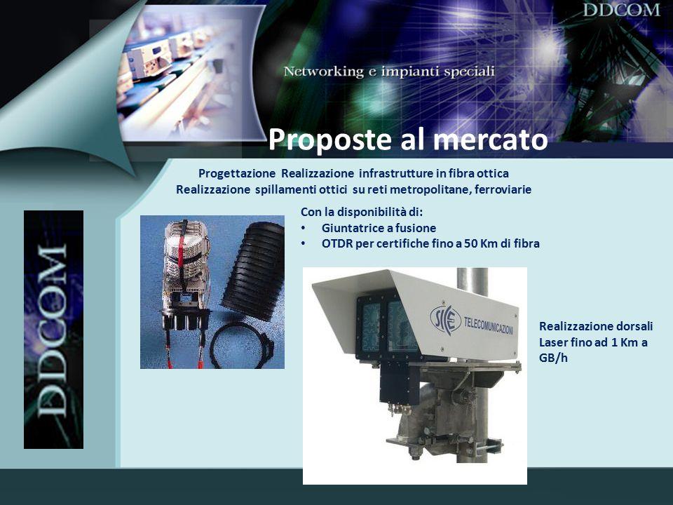 Proposte al mercato Progettazione Realizzazione infrastrutture in fibra ottica.