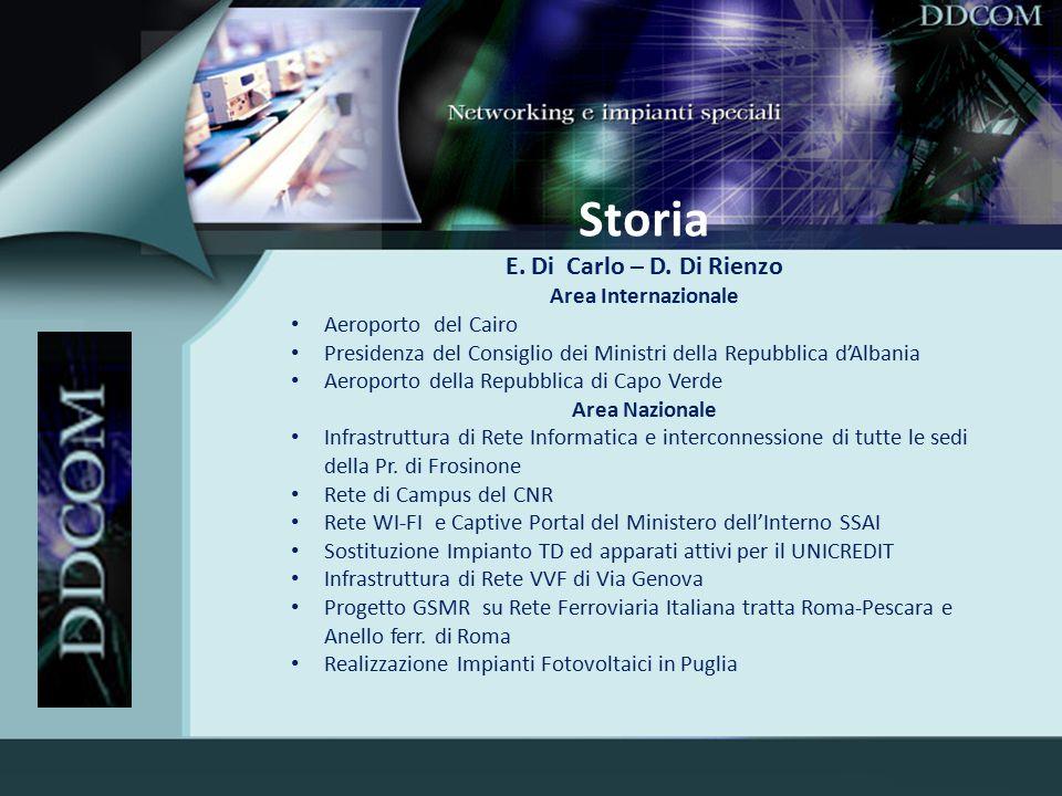 Storia E. Di Carlo – D. Di Rienzo Area Internazionale
