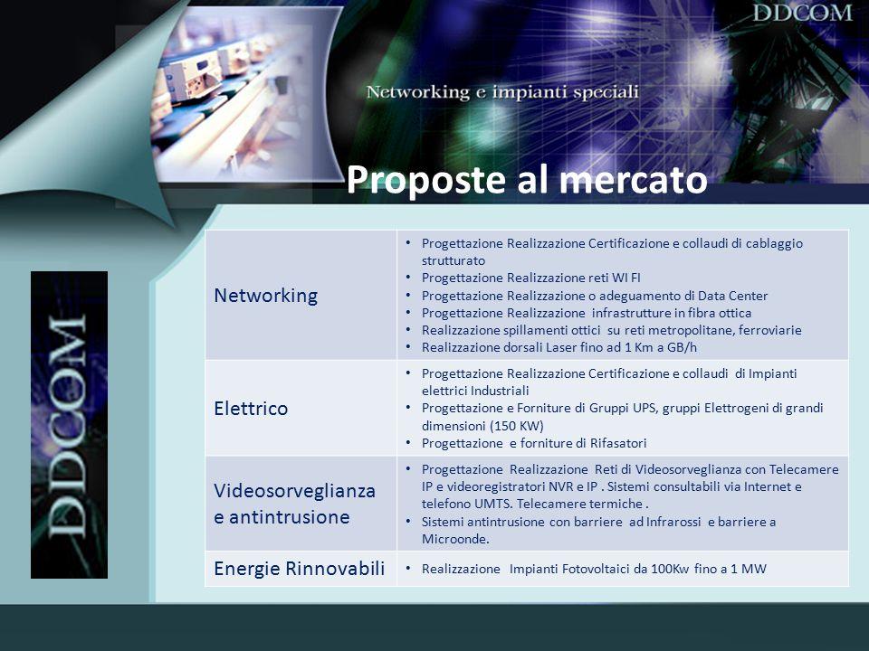 Proposte al mercato Networking Elettrico