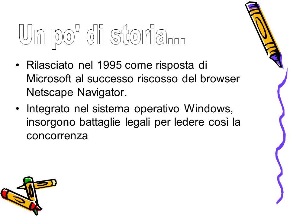Un po di storia... Rilasciato nel 1995 come risposta di Microsoft al successo riscosso del browser Netscape Navigator.