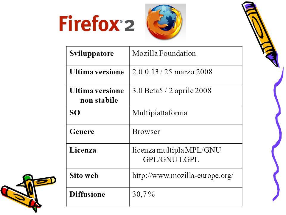 Sviluppatore Mozilla Foundation. Ultima versione. 2.0.0.13 / 25 marzo 2008. Ultima versione non stabile.