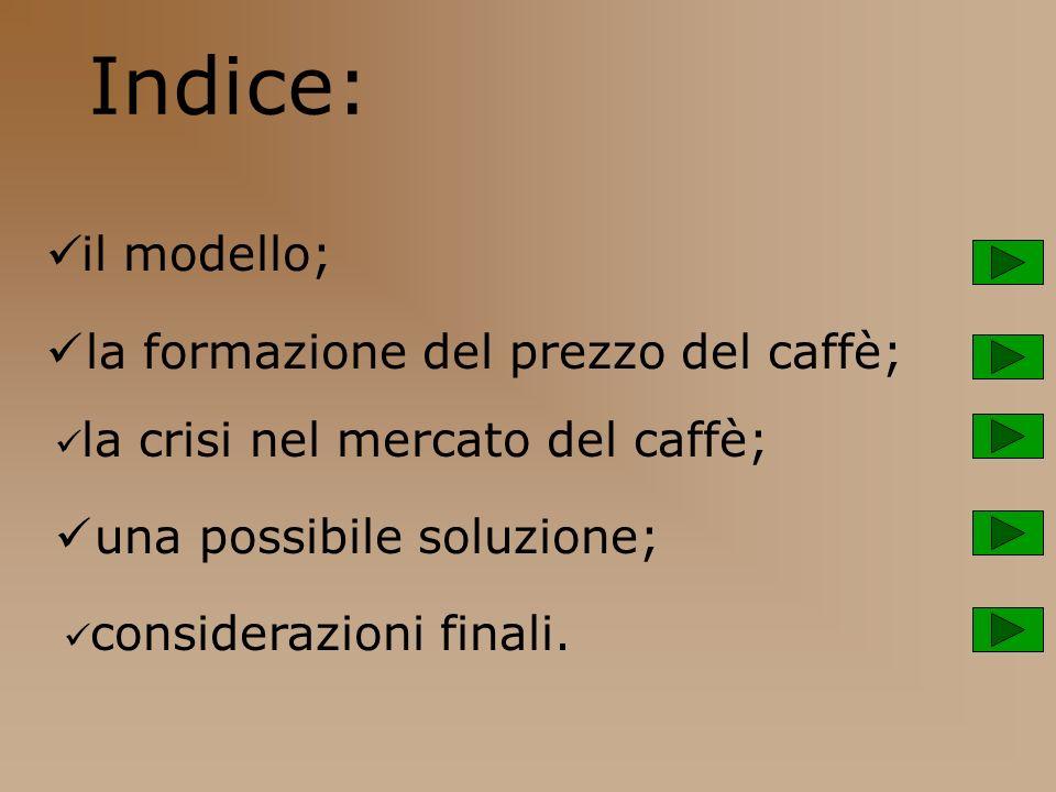 Indice: il modello; la formazione del prezzo del caffè;
