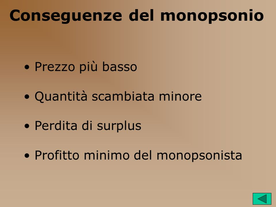 Conseguenze del monopsonio