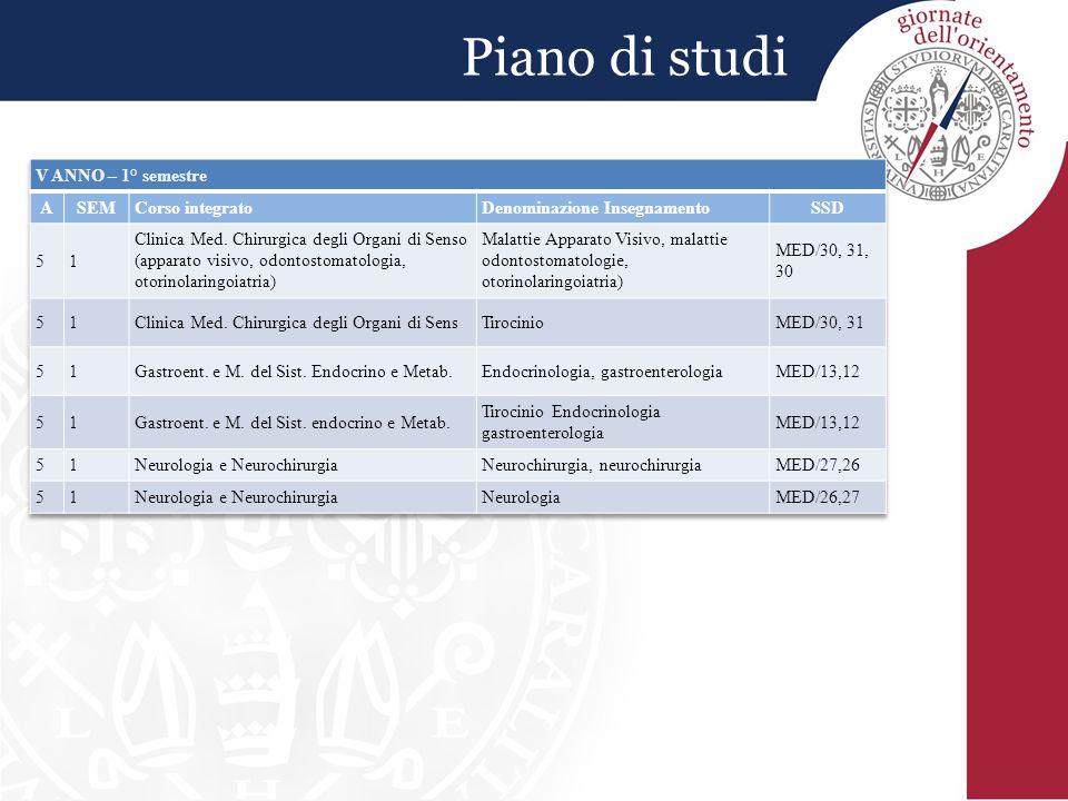 Piano di studi V ANNO – 1° semestre A SEM Corso integrato
