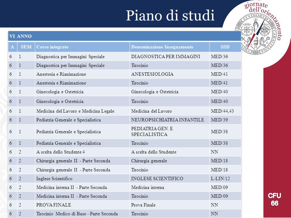 Piano di studi CFU 66 VI ANNO A SEM Corso integrato