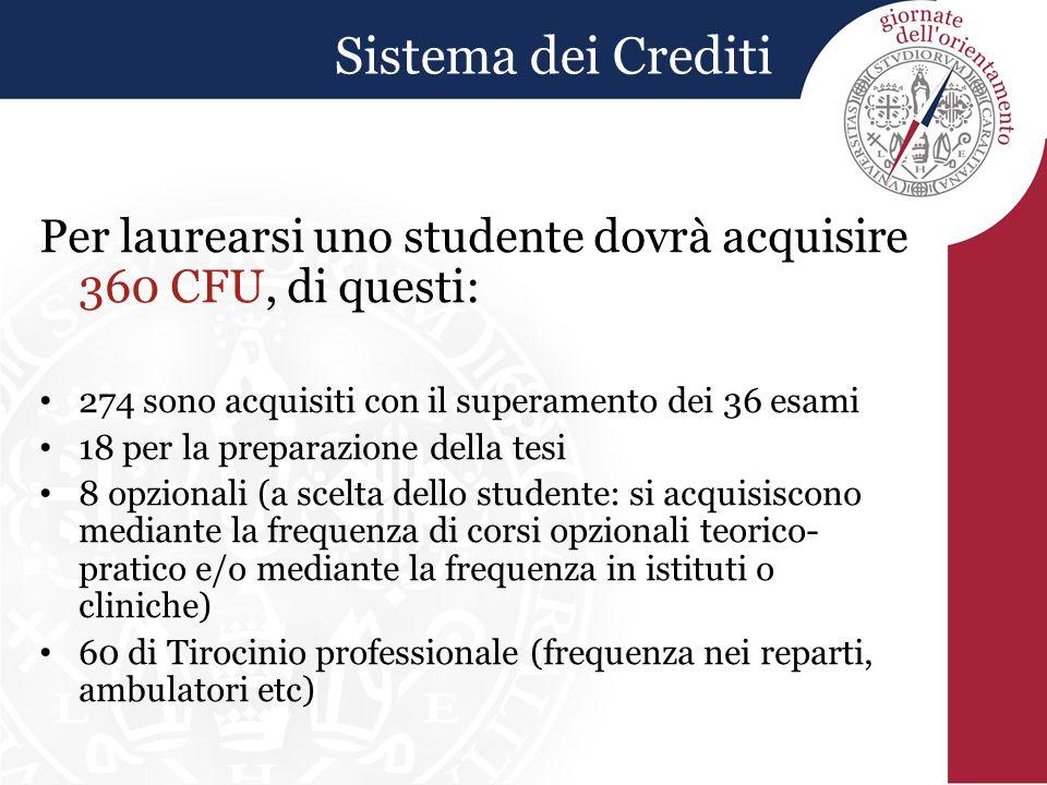 Sistema dei Crediti Per laurearsi uno studente dovrà acquisire 360 CFU, di questi: 274 sono acquisiti con il superamento dei 36 esami.