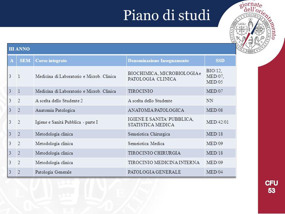 Piano di studi CFU 53 III ANNO A SEM Corso integrato