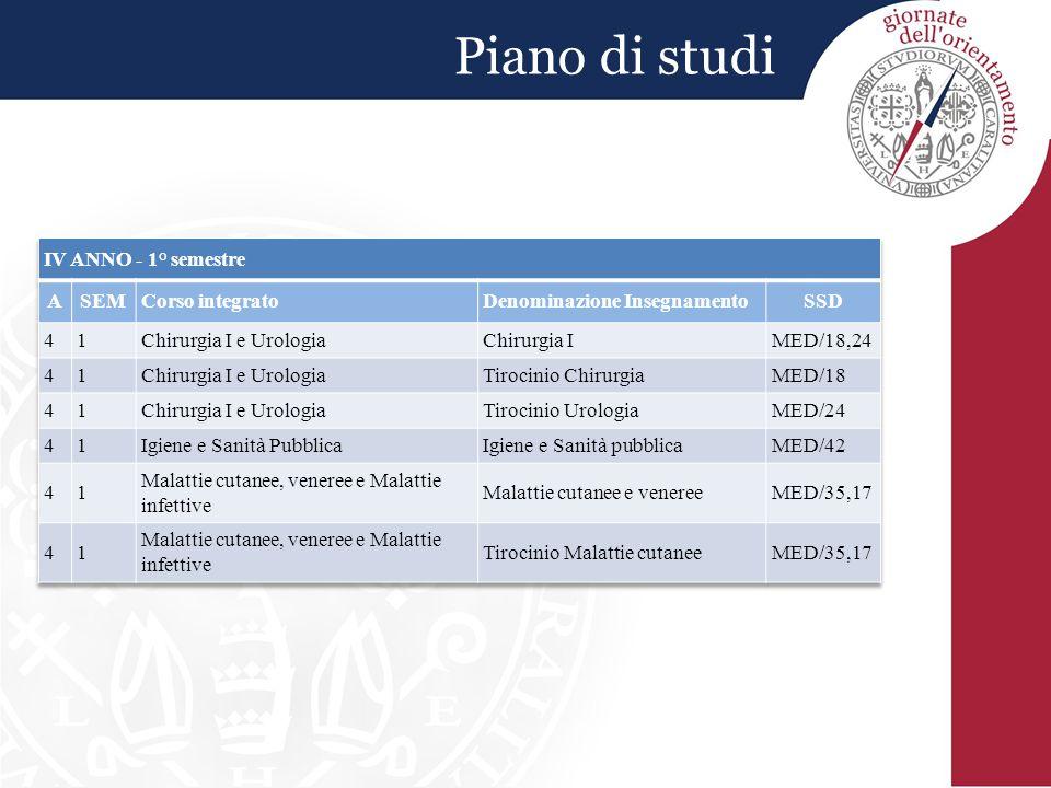 Piano di studi IV ANNO - 1° semestre A SEM Corso integrato