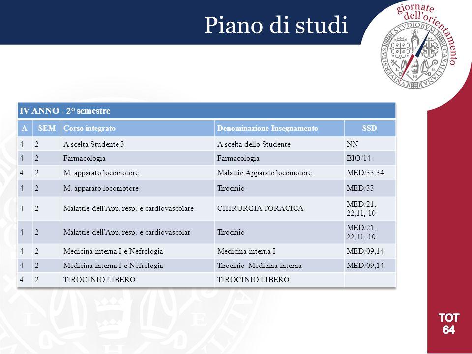 Piano di studi TOT 64 IV ANNO - 2° semestre A SEM Corso integrato