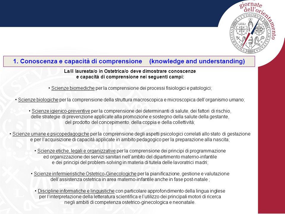 1. Conoscenza e capacità di comprensione (knowledge and understanding)