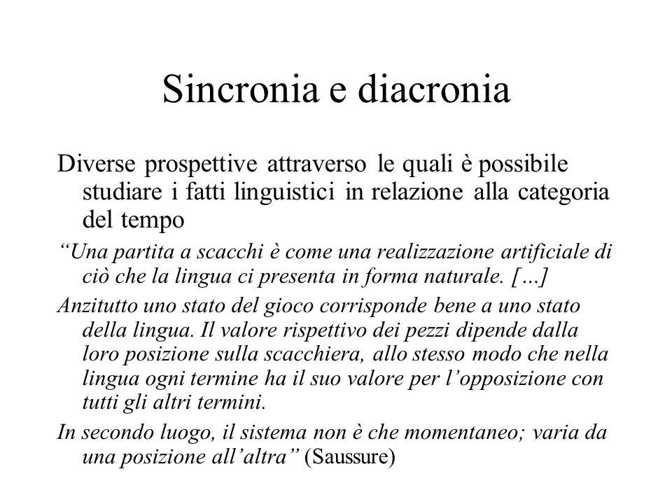 Sincronia e diacronia Diverse prospettive attraverso le quali è possibile studiare i fatti linguistici in relazione alla categoria del tempo.