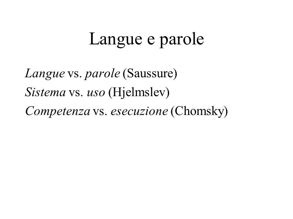 Langue e parole Langue vs. parole (Saussure)