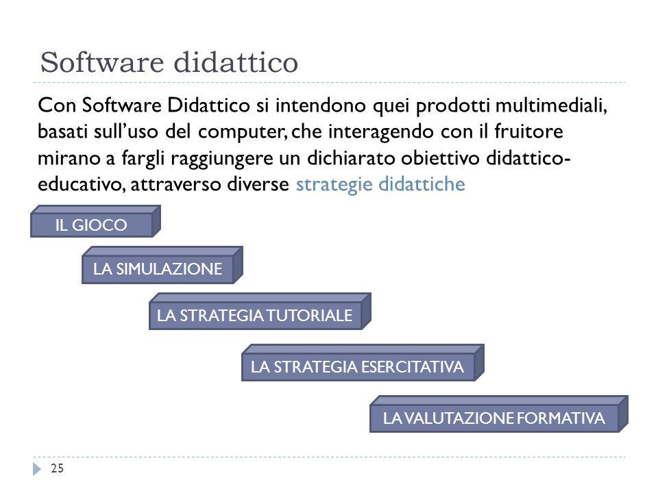 Software didattico