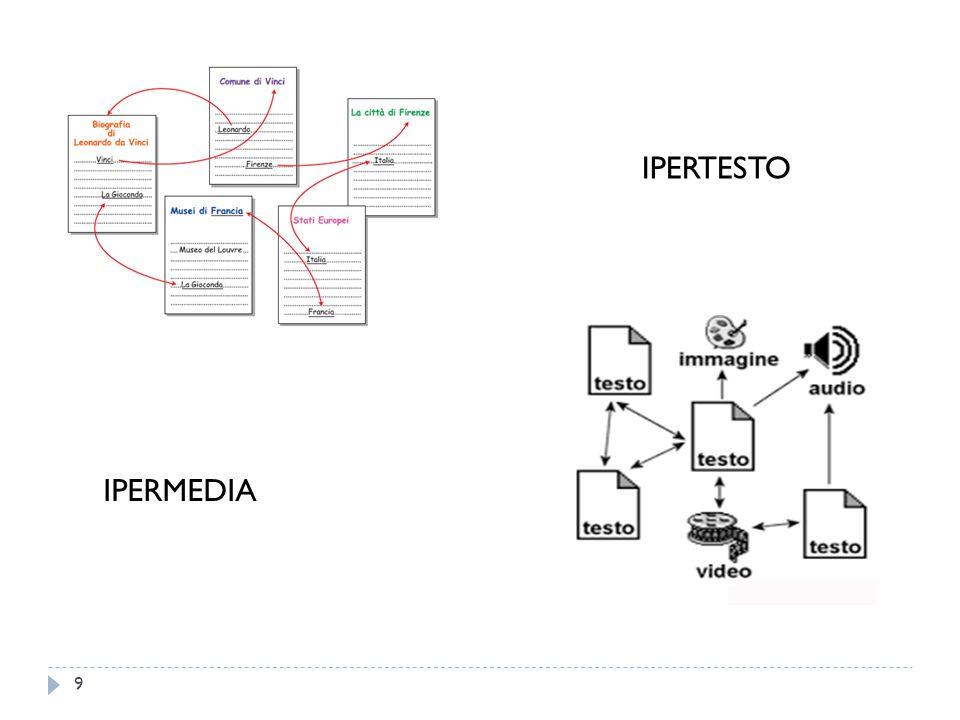 IPERTESTO IPERMEDIA