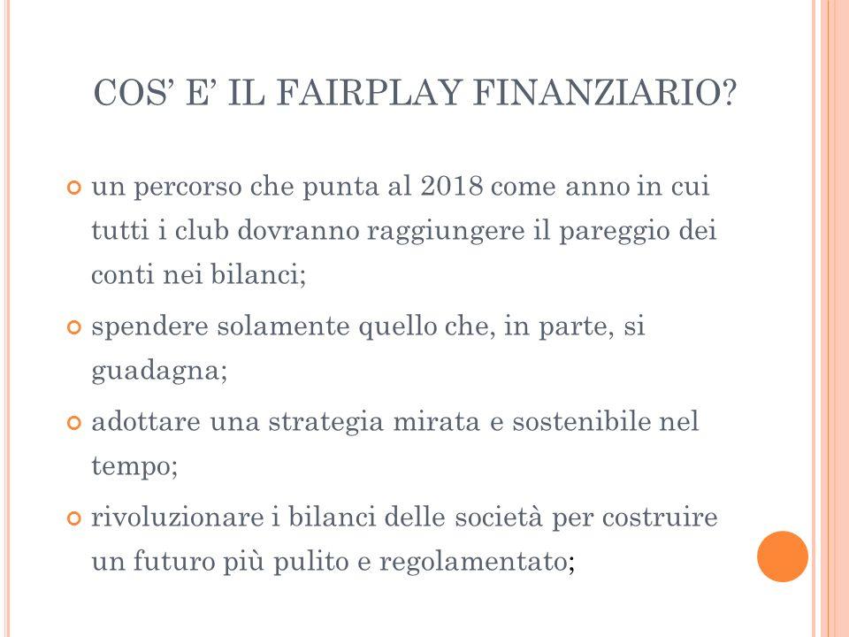 COS' E' IL FAIRPLAY FINANZIARIO