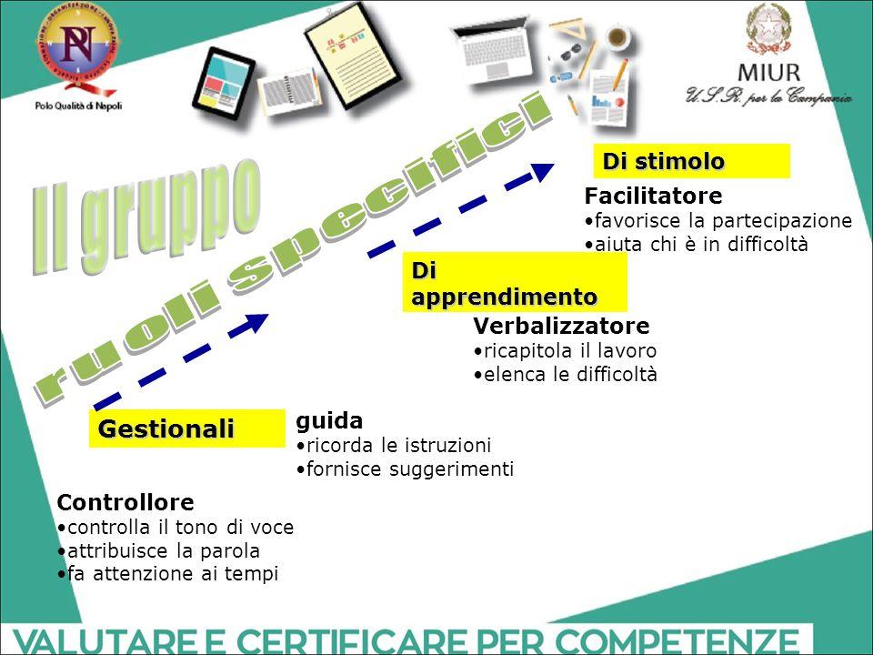 Il gruppo Gestionali Di stimolo Facilitatore ruoli specifici