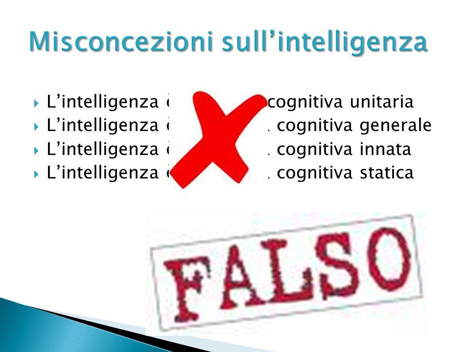 Misconcezioni sull'intelligenza