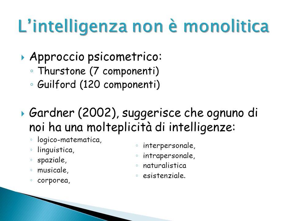 L'intelligenza non è monolitica