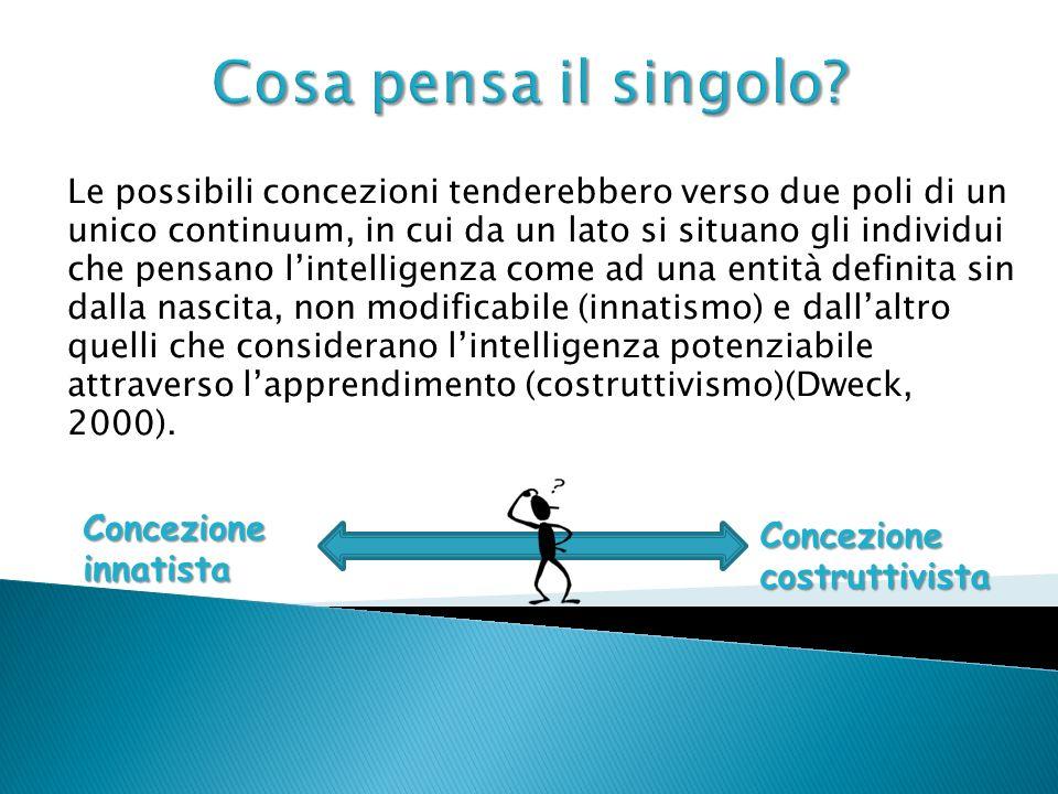 Cosa pensa il singolo Concezione innatista Concezione costruttivista