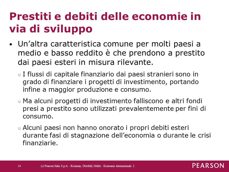 Prestiti e debiti delle economie in via di sviluppo