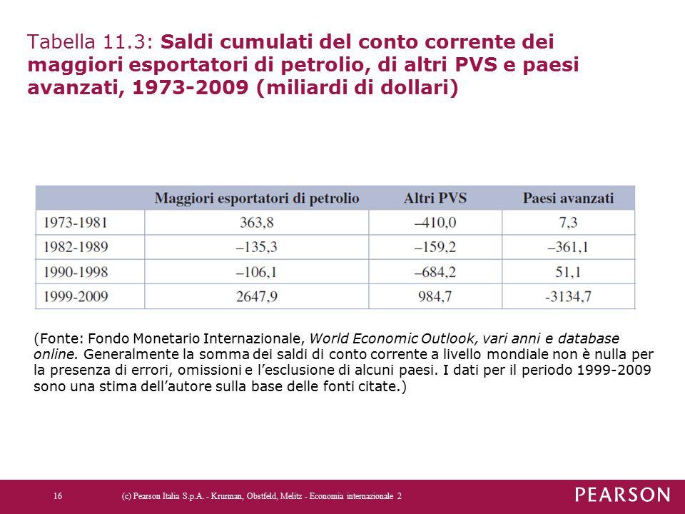 Tabella 11.3: Saldi cumulati del conto corrente dei maggiori esportatori di petrolio, di altri PVS e paesi avanzati, 1973-2009 (miliardi di dollari)