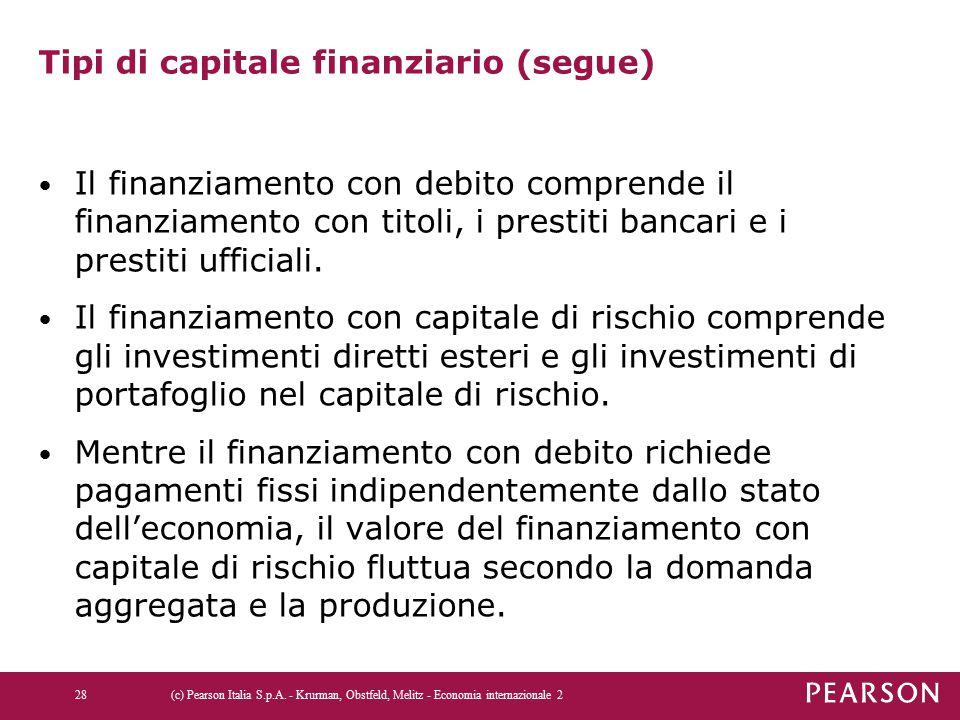 Tipi di capitale finanziario (segue)