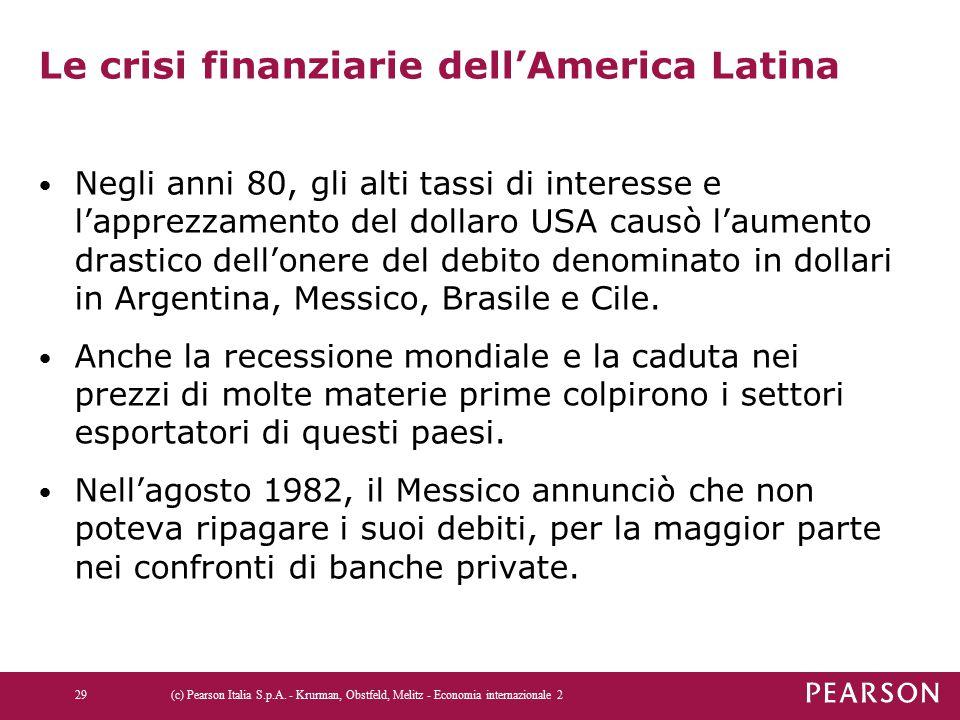 Le crisi finanziarie dell'America Latina