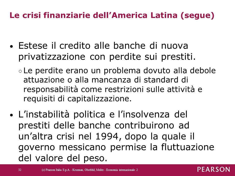 Le crisi finanziarie dell'America Latina (segue)