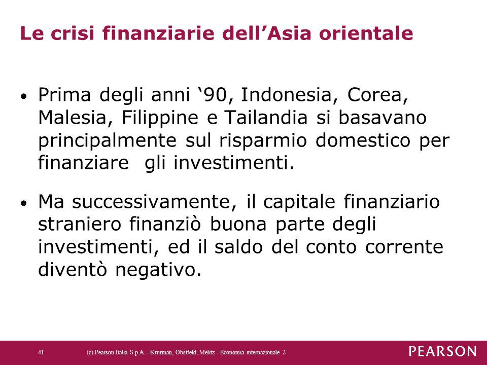 Le crisi finanziarie dell'Asia orientale