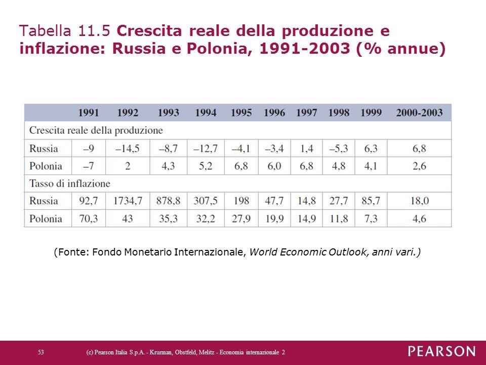 Tabella 11.5 Crescita reale della produzione e inflazione: Russia e Polonia, 1991-2003 (% annue)