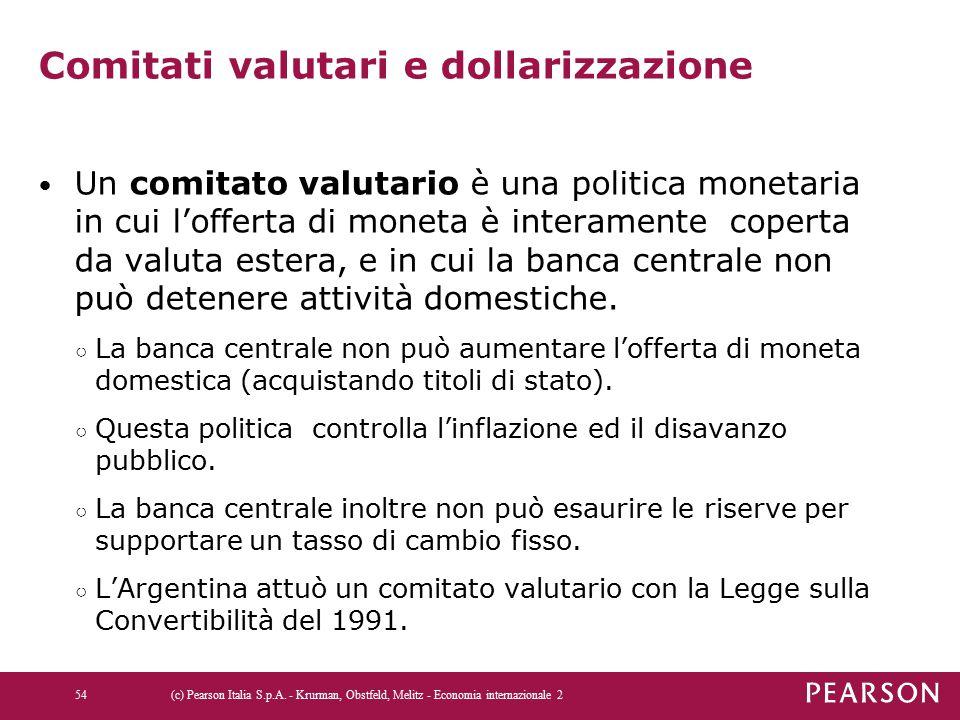 Comitati valutari e dollarizzazione
